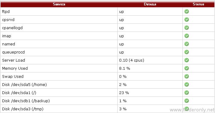 Perbandingan server status - server gratisan