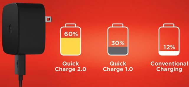 Rahasia Charger Cepat dan Tips Mengisi Baterai Smartphone