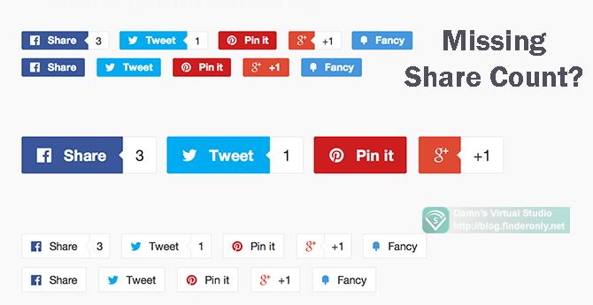 Mengembalikan Jumlah Share yang Hilang Setelah Ganti Permalink