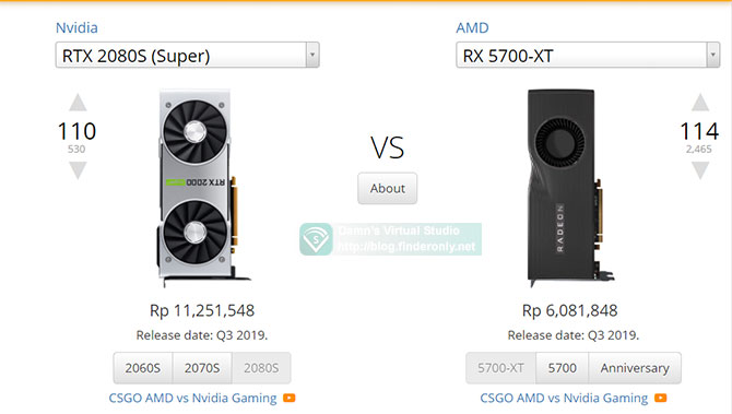 Perbandingan NVIDIA vs AMD